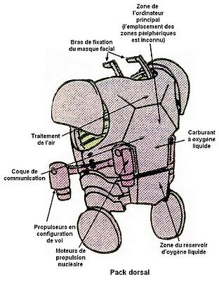 Cliquez ici pour voir les sch mas du pack dorsal de l for Plan d iron man